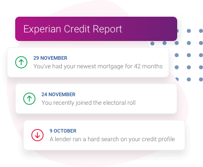 An example of the different scenarios a credit report shows and how they can make make a users score go up or down