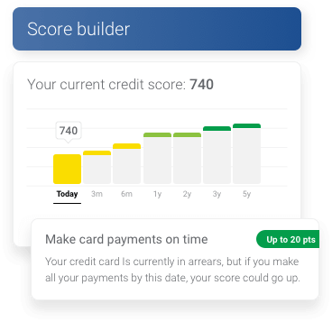 An example of the score builder feature, showing how making card payments on time could improve a users credit score over a period of time